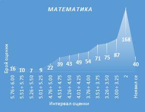2016_priem_math